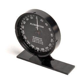 Pluri-meter Dr. Rippstein
